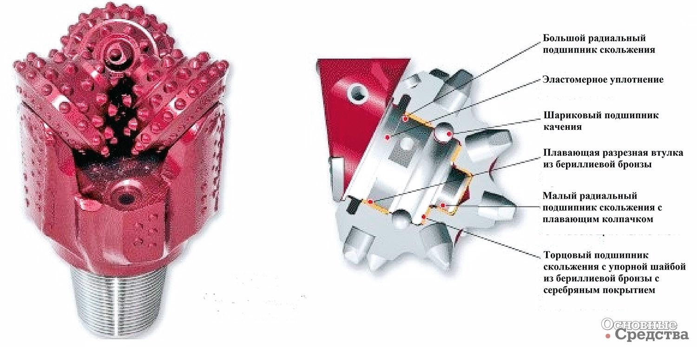 Устройство шарошки в  трехшарошечном долоте с твердосплавным вооружением