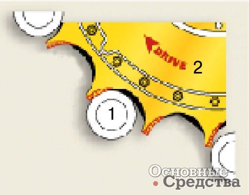 [b]Износ зубьев ведущего колеса и шарниров гусеничной цепи при движении задним ходом:[/b] 1 – шарнир; 2 – направление вращения ведущего колеса