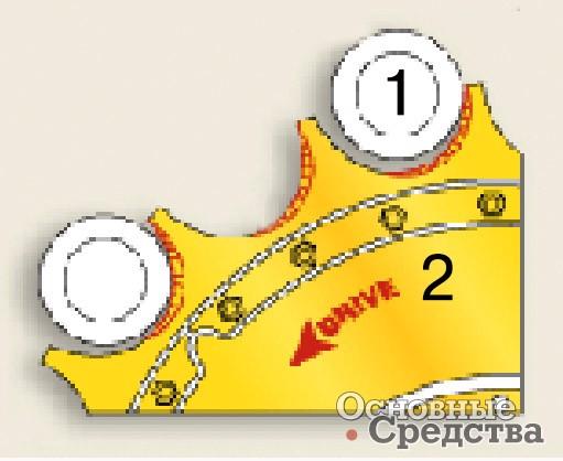 [b]Износ шарниров и зубьев ведущего колеса при наличии грязи между зубьями:[/b] 1 – шарнир; 2 – направление вращения ведущего колеса