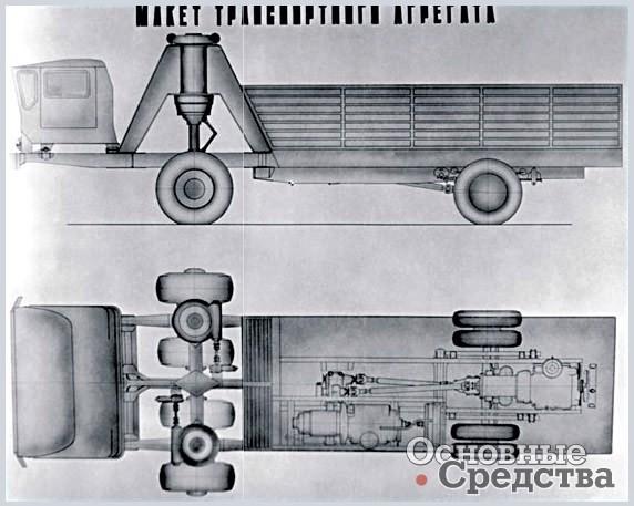 радиус поворота транспортера