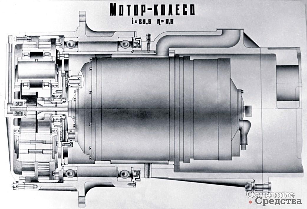 Устройство мотор-колеса