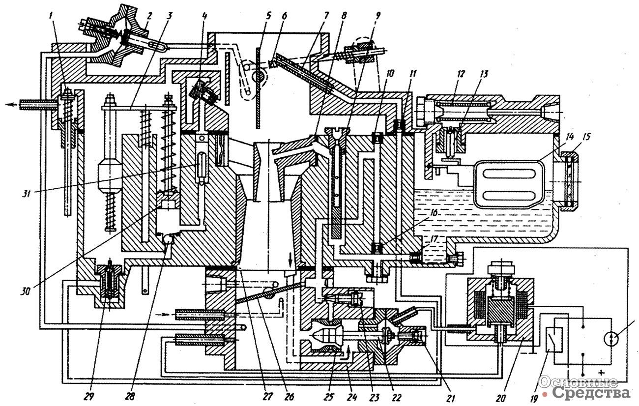 Схема карбюратора 126 гу фото 588