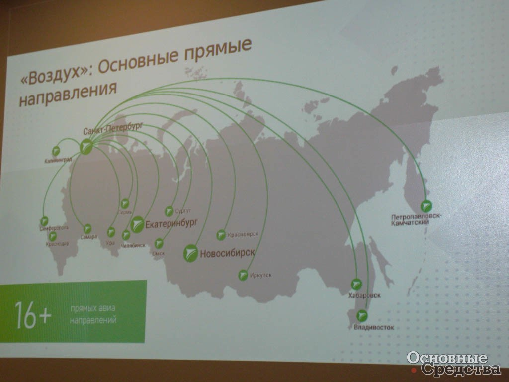 Основные направления доставки грузов СДЭК из Санкт-Петербурга по воздуху